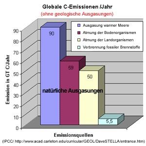 klima7