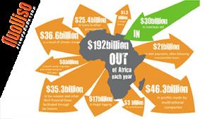 Afrika, der verlorene Kontinent – Ernst Wolff im NuoViso Talk